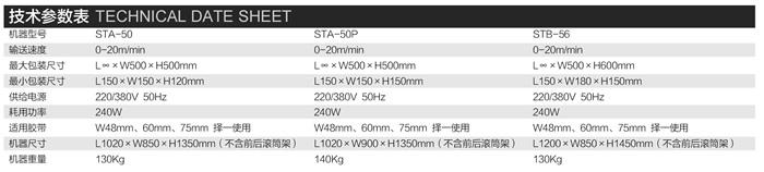 STA-50P左右+上驱动封箱机(参数).jpg