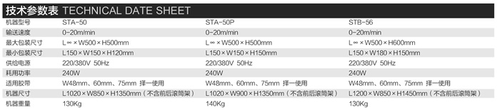 STB-56上下驱动封箱机(参数).jpg