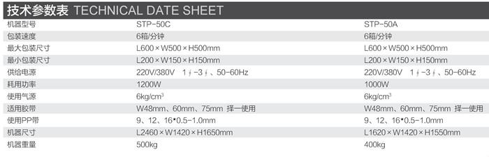 STP-50系列封箱打包机(参数).jpg