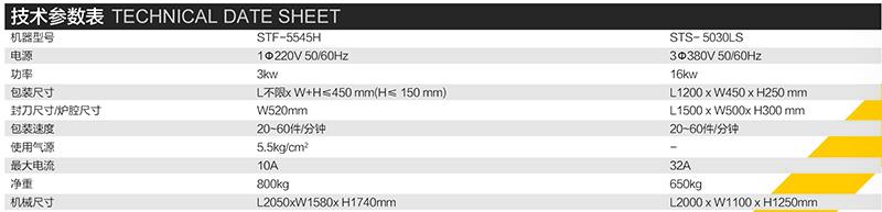 全自动L型垂直上下封切+智能热收缩包装机组(参数表).jpg