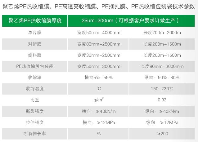 ST09-PE热收缩膜参数表9.jpg