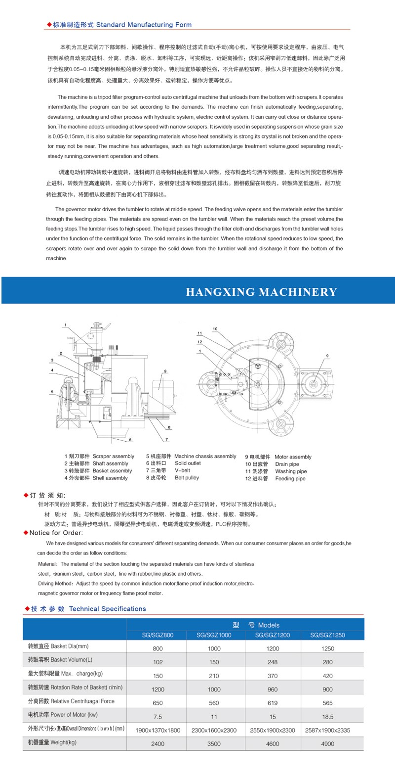 13SG SGZ 三足式(手动)刮刀下部卸料离心机3.jpg