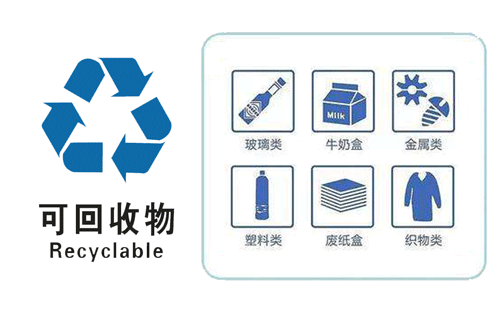 可回收利用物