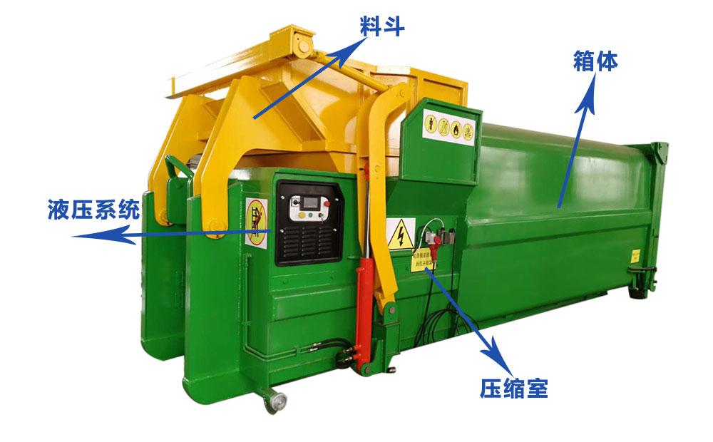 移动式垃圾压缩设备