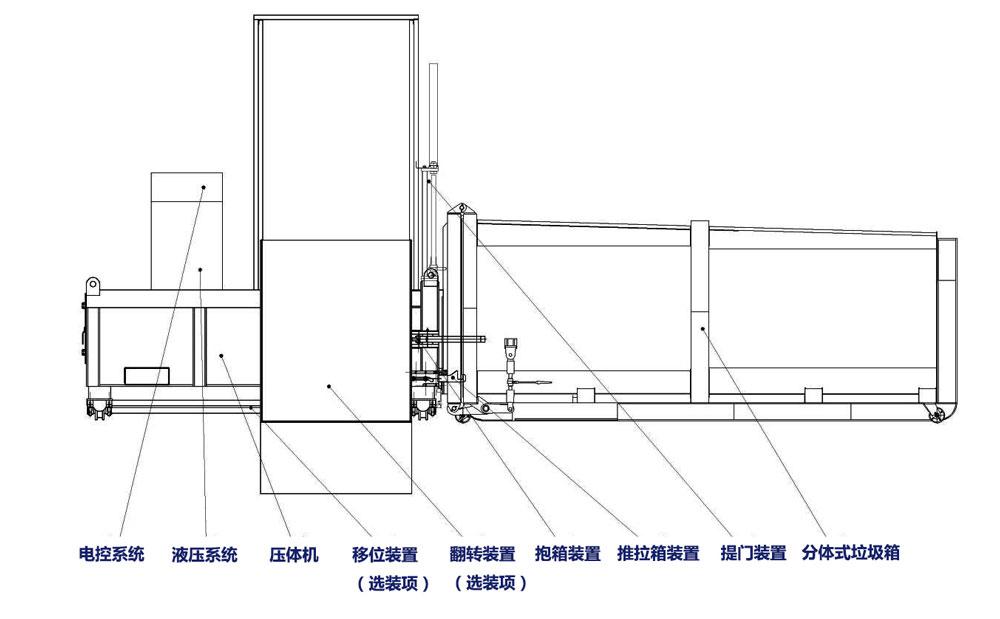 分体式垃圾压缩设备产品结构