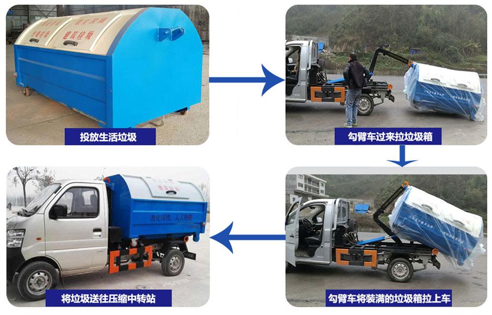 7.5立方移动式垃圾箱工作流程