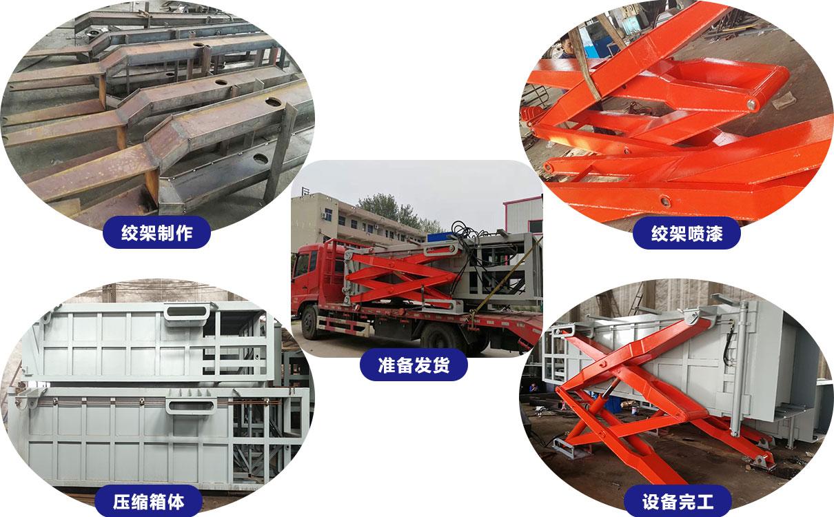 北京客户定购的地埋式水平压缩垃圾中转站设备
