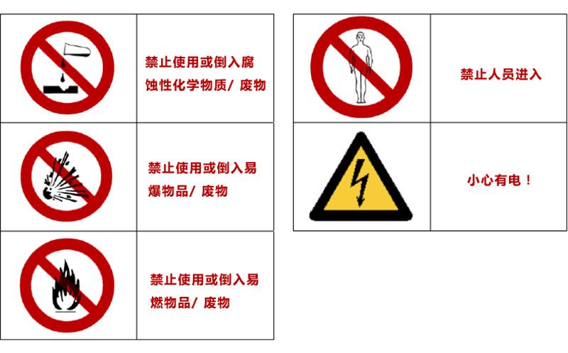 垃圾中转站安全标志及其含义