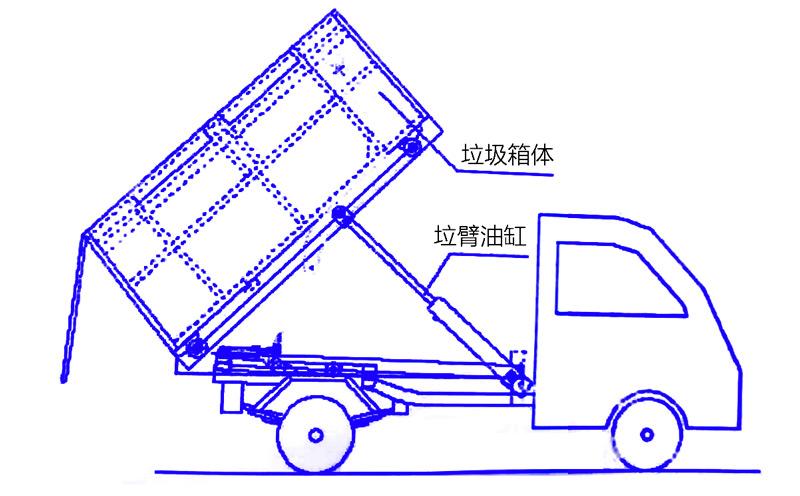 勾挂式垃圾箱工作流程