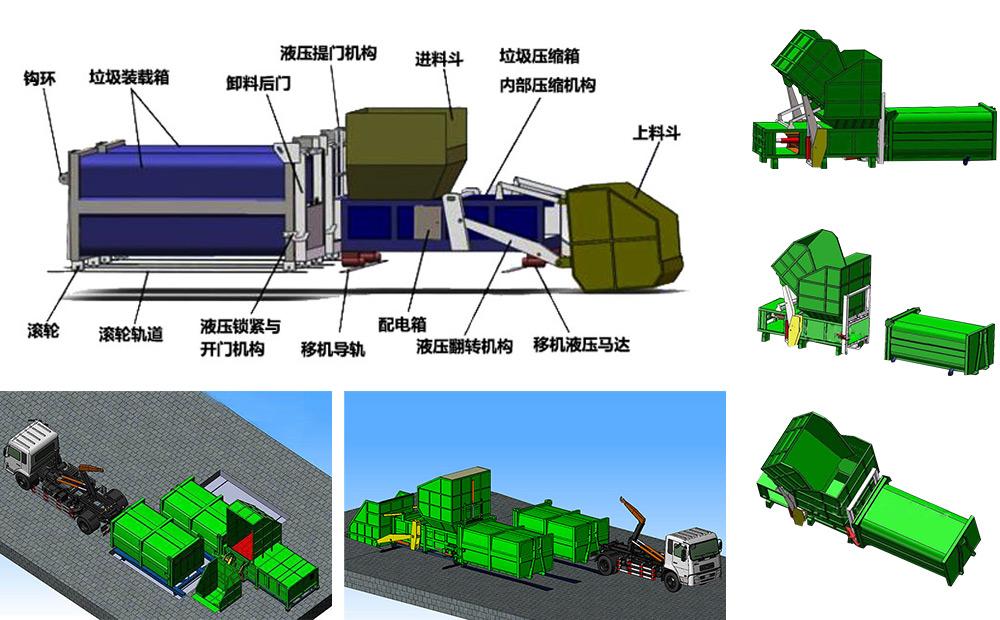 分体式垃圾站产品结构