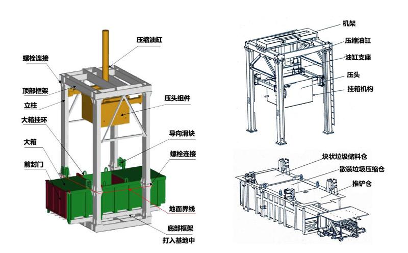 垂直式垃圾压缩机设备清单
