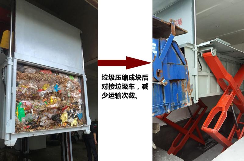 生活垃圾压块机常见的几种?