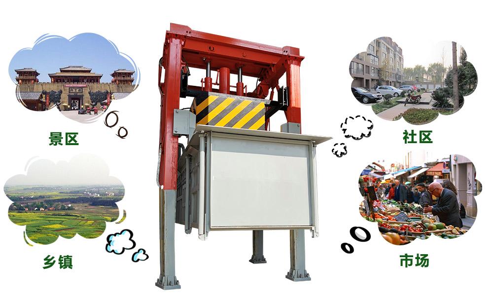 三缸四柱式垃圾压缩机适用范围
