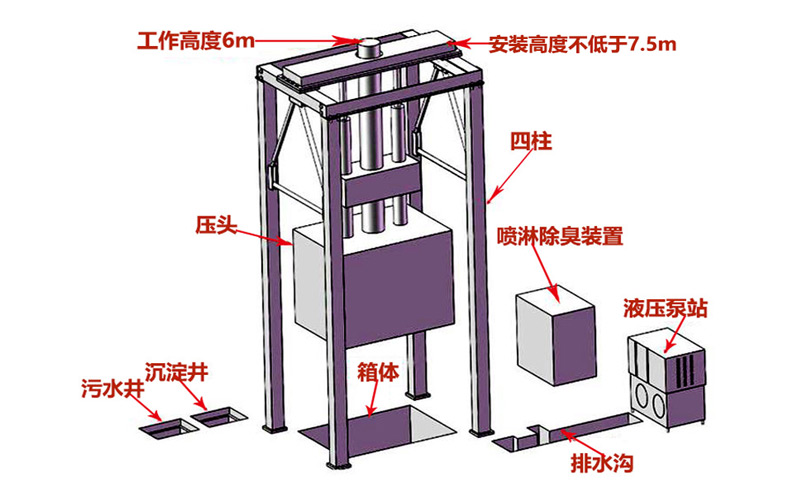 888sl站垂直式压缩设备大概多高
