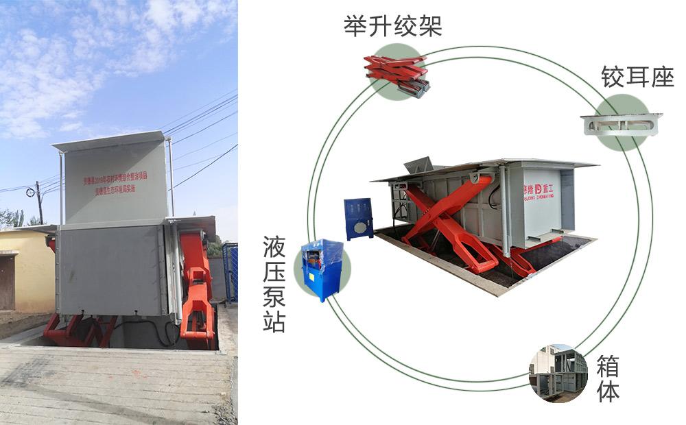 地埋升降式垃圾压缩站产品结构
