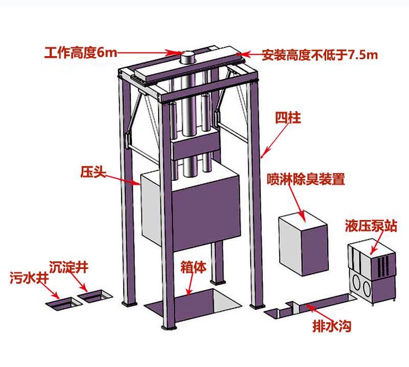 垂直式垃圾压缩设备结构示意图
