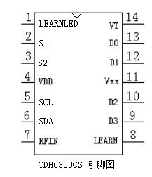TDH6300PIN.png