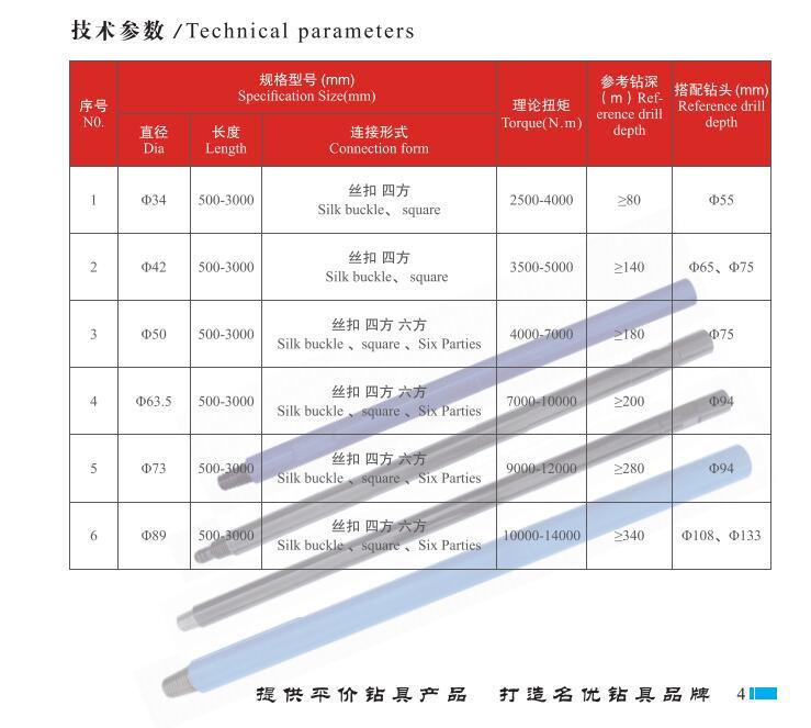 地质钻杆规格表.jpg