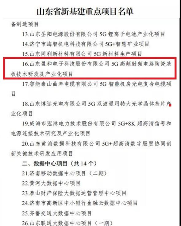 山东省新建重点项目.jpg