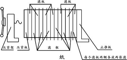 板框式加压滤油机配图2.png