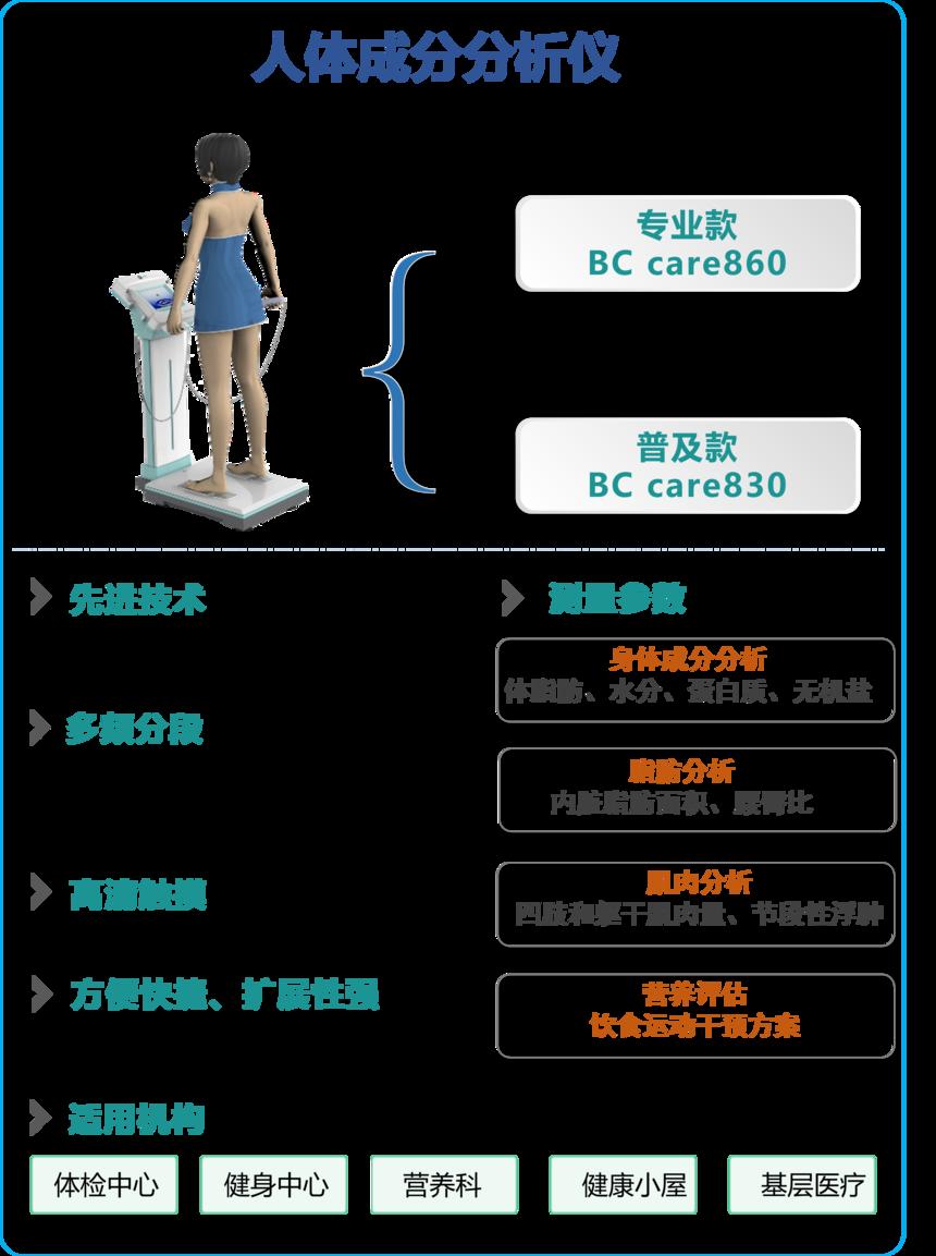 人体成分分析仪.png