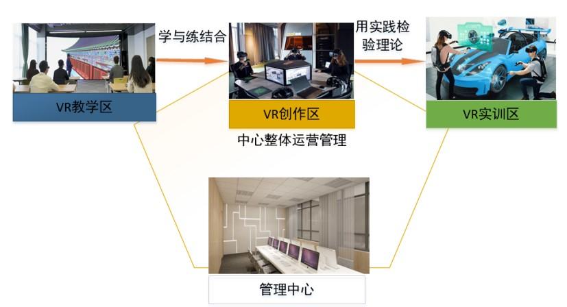 实训室建设4.jpg