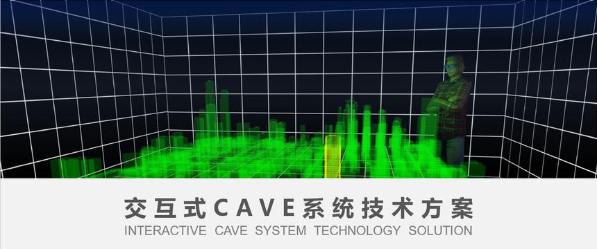 交互式CAVE系统