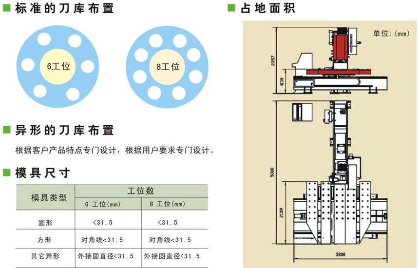 DSC-P25B印刷资料背面.jpg_副本.jpg