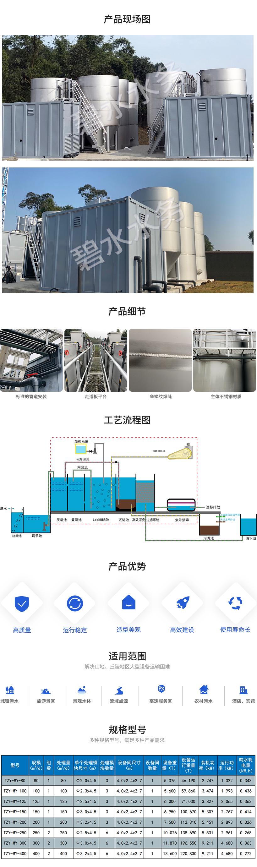 圆形模块化污水处理设备_p.png