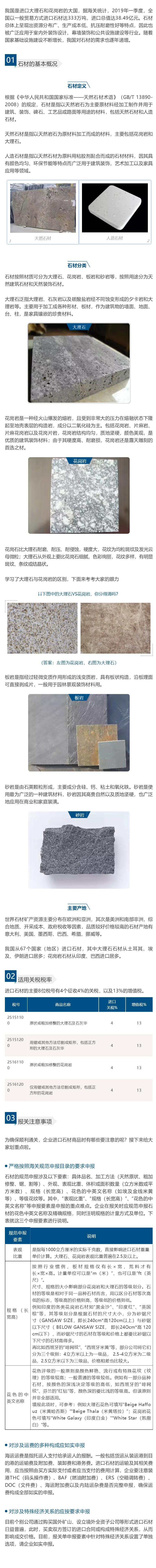 上海石材进口报关.jpg
