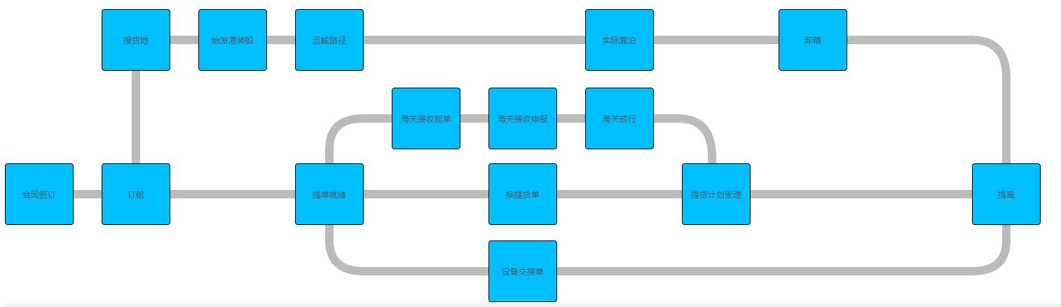 海运进口报关.png