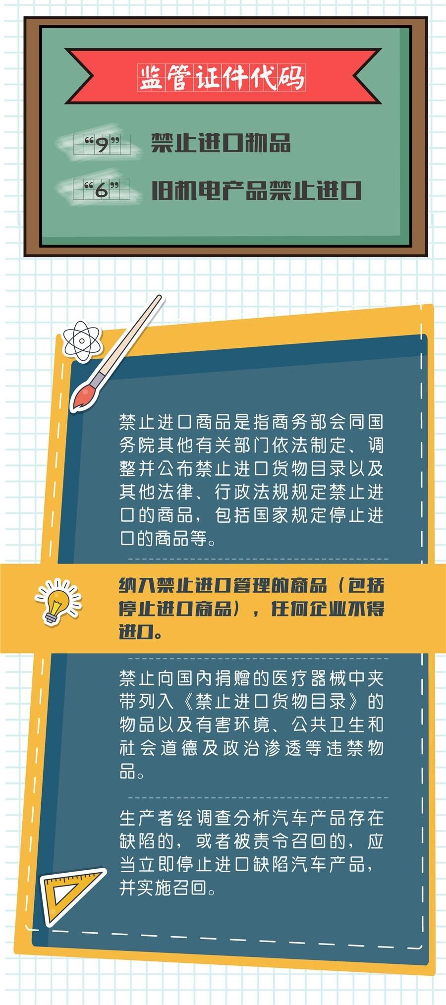 旧机电产品禁止进口3.jpg