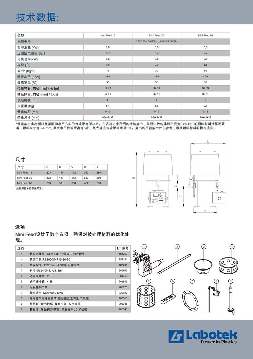单相料斗装料器Labotek_Mini-Feed15-30-60_Chinese_页面_3.jpg