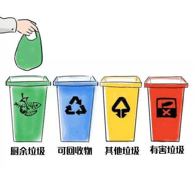 垃圾桶、红色垃圾桶颜色、绿色垃圾桶颜色、蓝色垃圾桶颜色、灰色垃圾桶颜色、黄色垃圾桶颜色