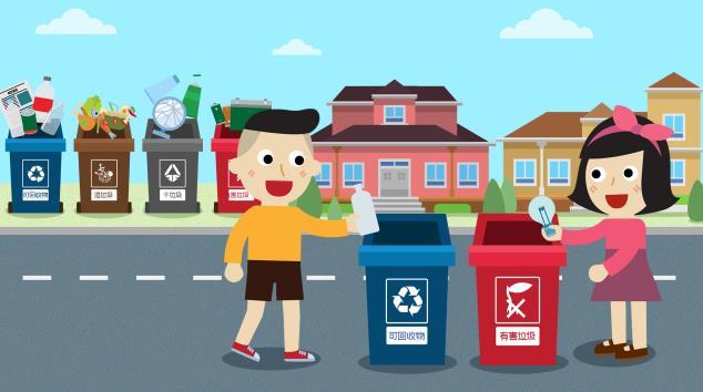 垃圾分类的重要性