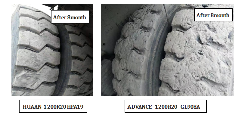 HUAAN TIRE VS ADVANCE TIRE