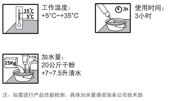 MD-PQ70嵌縫石膏