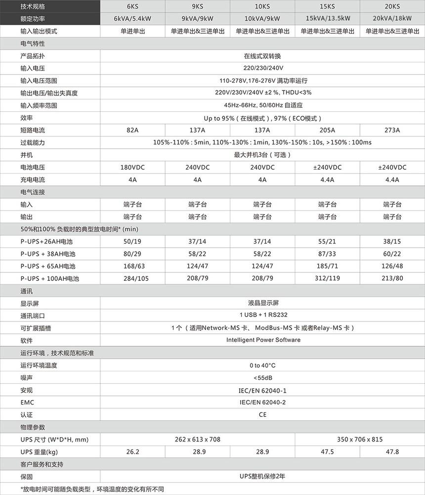 山特P6-20K UPS配图.jpg