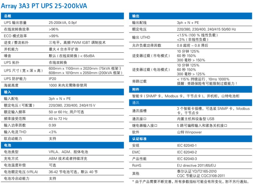 山特新一代模块化UPS ARRAY 3A3 PT配图.png