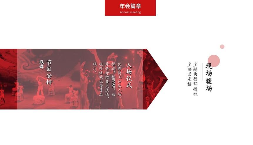 pic5:古源活動創意 活動方案2-e  元旦聯歡晚會策劃書.jpg