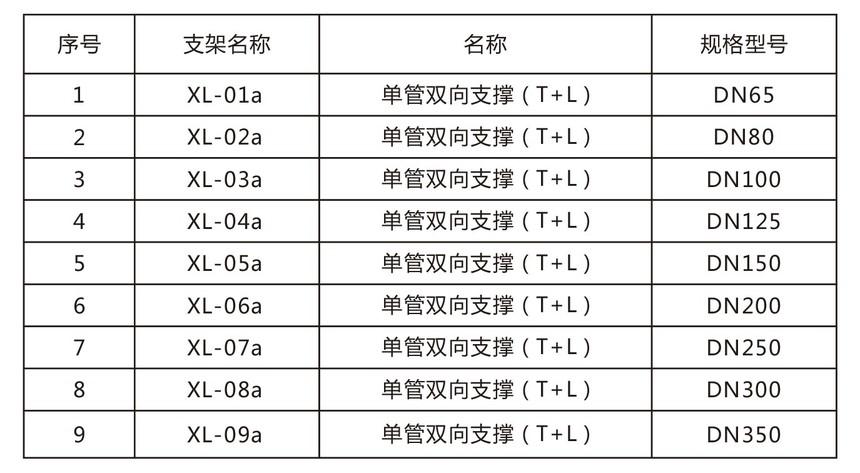 单管双向抗震支架(T+L).jpg