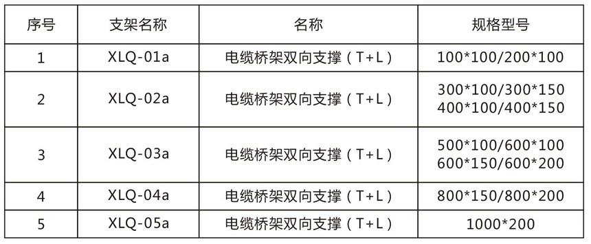 电缆桥架双向抗震支架(T+L).jpg