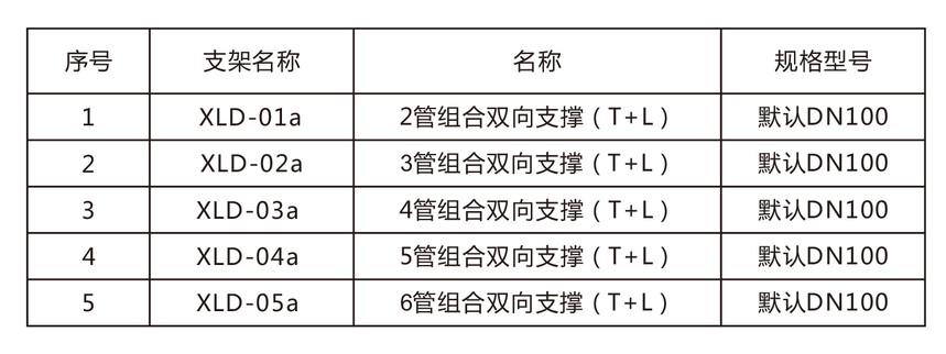 多管双向抗震支架(T+L).jpg