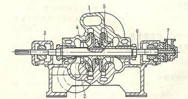 矿用多级离心泵结构图