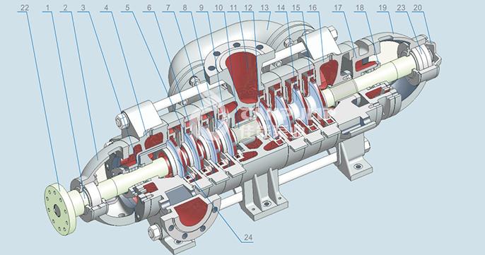 矿用多级泵结构图大全