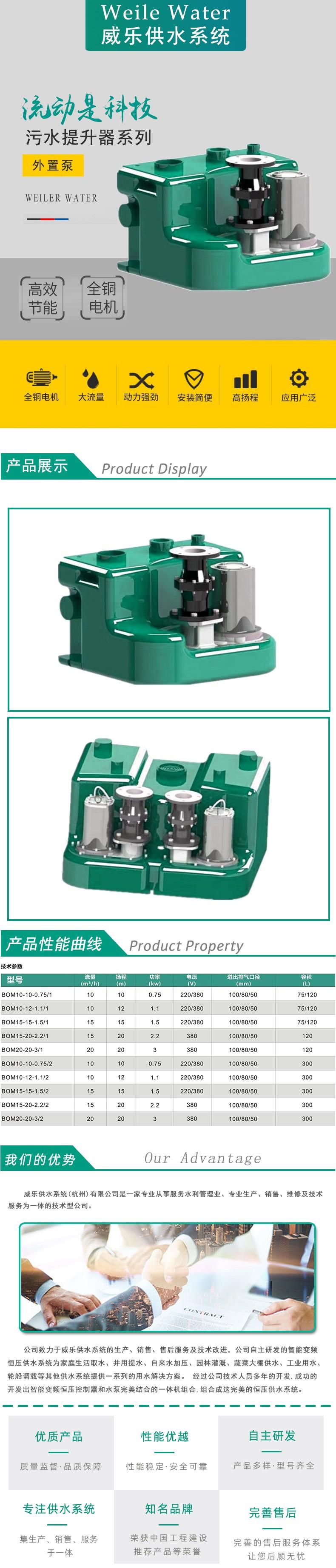 PE小型外置泵污水提升器系列