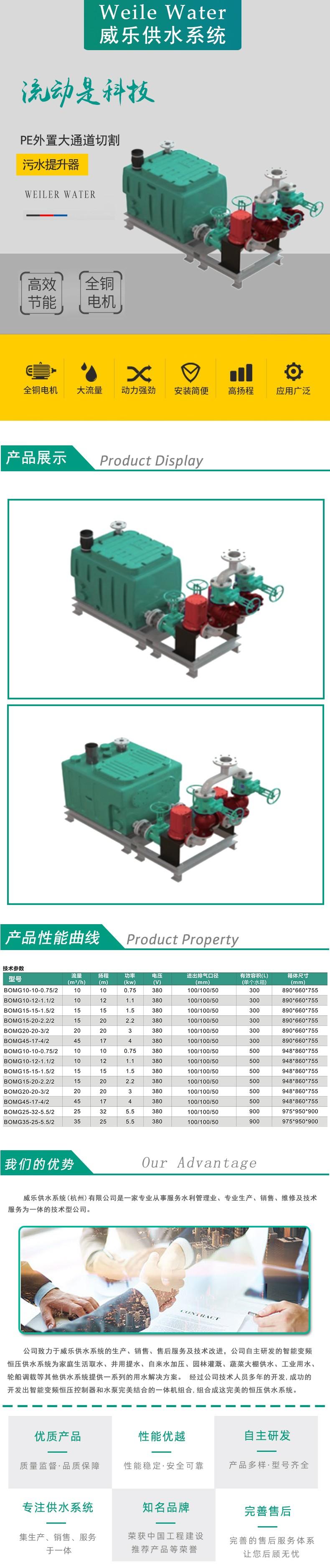 PE外置大通道切割污水提升器-系列