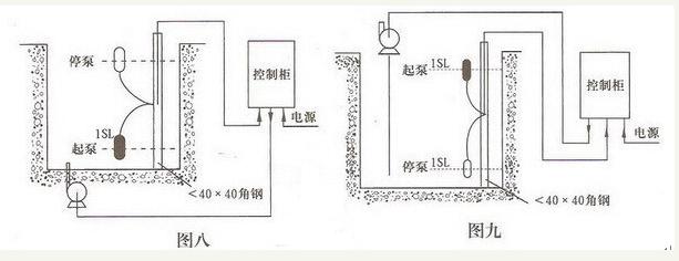 是污水泵控制箱原理图
