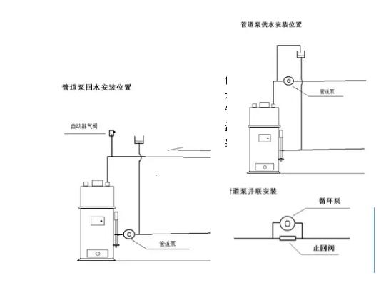 循环管道泵正确安装示意图循环管道泵正确安装图