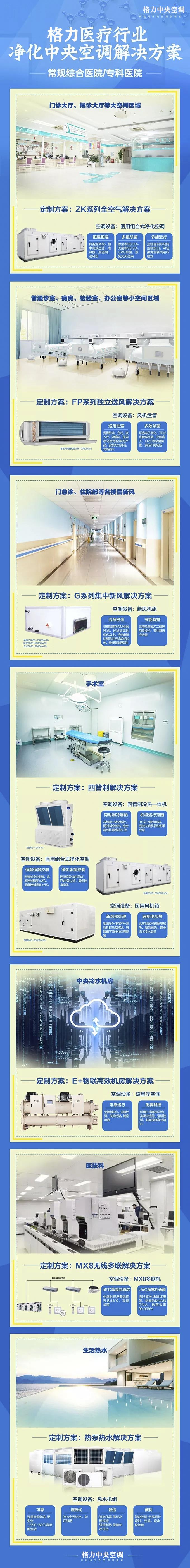 """格力中央空调为医疗行业打造""""一站式""""空气解决方案"""